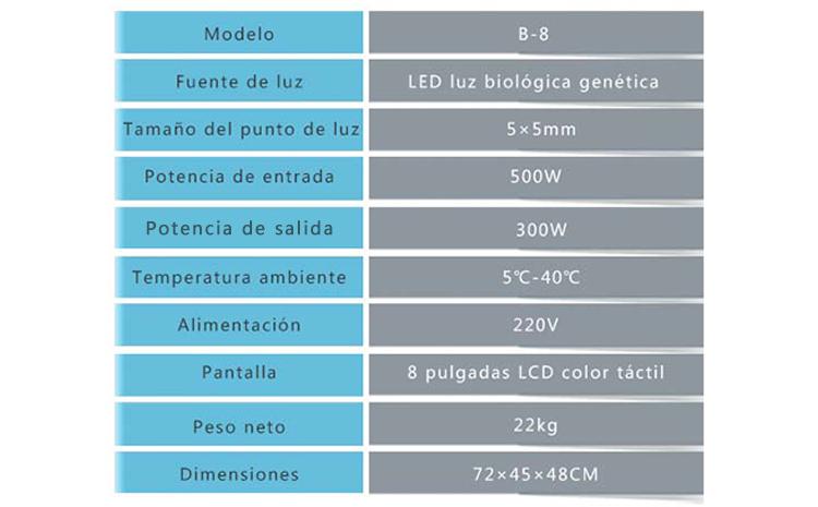 Máquina de ALICE LED PDT Cuidado de la Piel